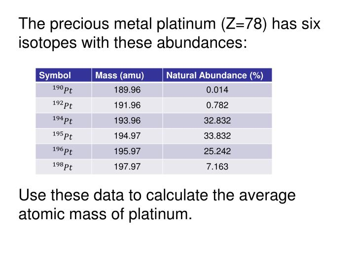 The precious metal platinum (Z=78) has six isotopes with these abundances: