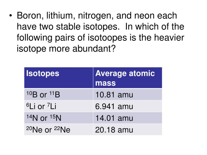 Boron, lithium, nitrogen, and neon each have two stable isotopes.  In which of the following pairs of