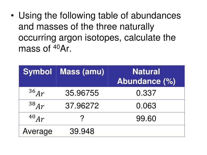 Using the following table of abundances and masses of the three naturally occurring argon isotopes, calculate the mass of
