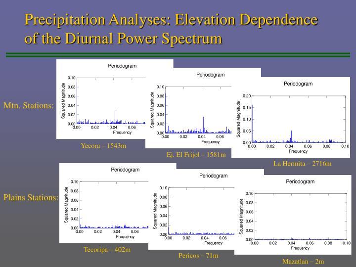 Precipitation Analyses: Elevation Dependence of the Diurnal Power Spectrum