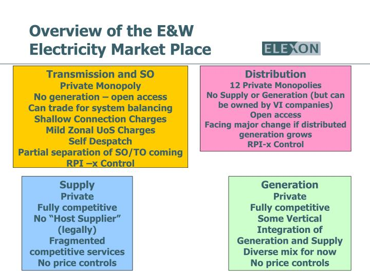 Overview of the e w electricity market place