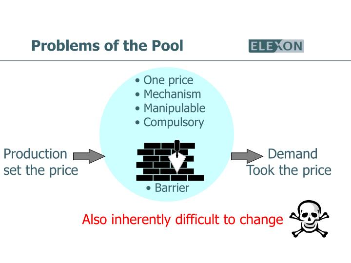 Problems of the Pool
