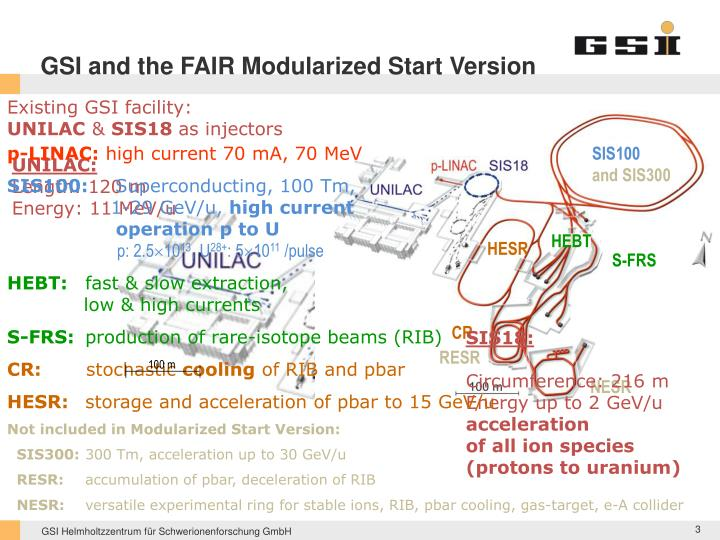 Gsi and the fair modularized start version