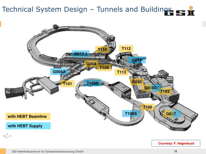 Technical System Design – Tunnels and Buildings