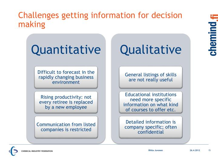 Challenges getting information for decision making