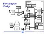 blockdiagram ibadge