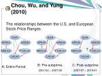 chou wu and yung 2010