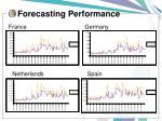 forecasting performance