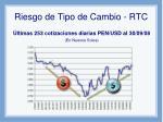riesgo de tipo de cambio rtc1