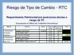 riesgo de tipo de cambio rtc6