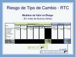 riesgo de tipo de cambio rtc7