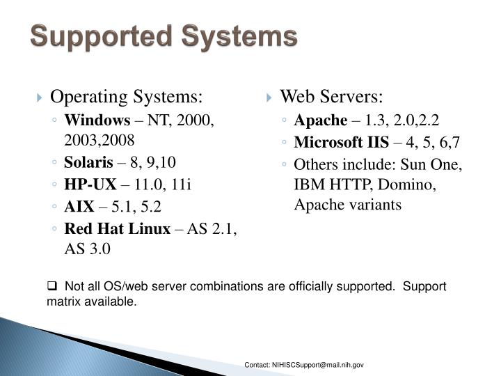 Supported Systems