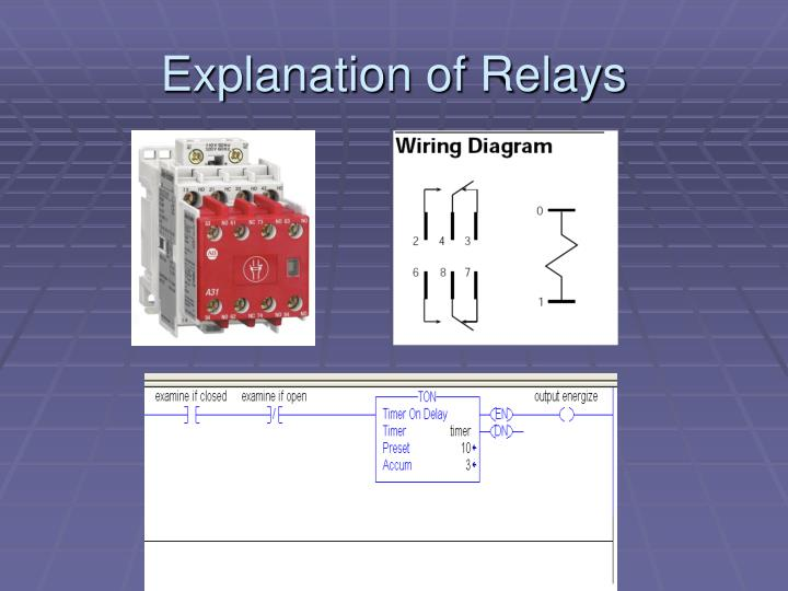 Explanation of Relays