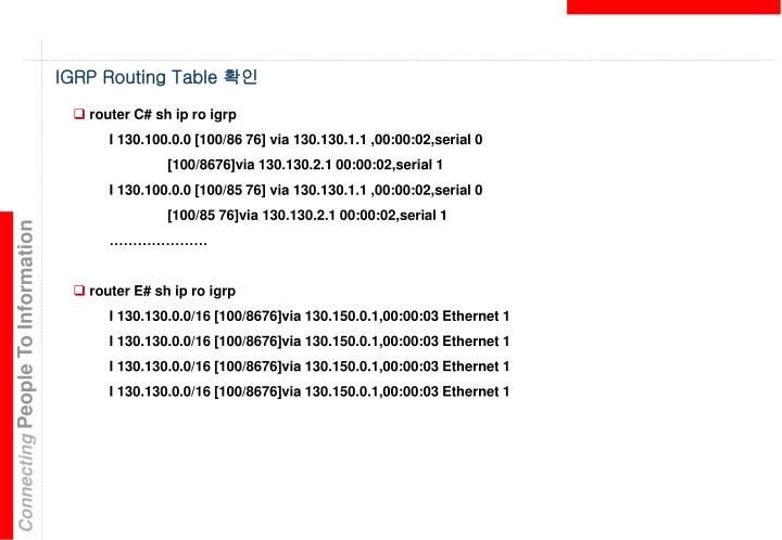 IGRP Routing Table