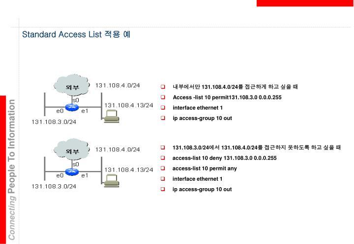 Standard Access List