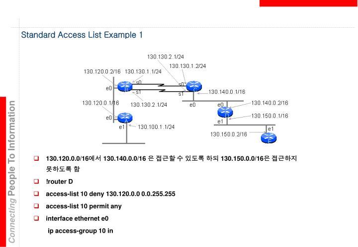 Standard Access List Example 1