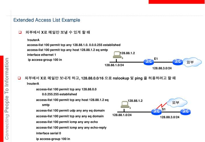 Extended Access List Example
