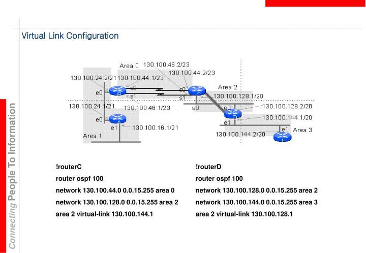 Virtual Link Configuration