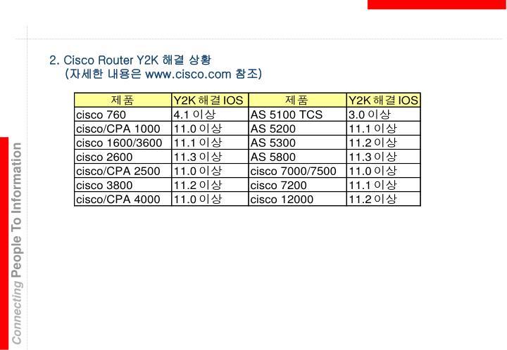 2. Cisco Router Y2K