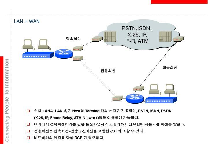 LAN + WAN