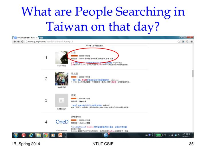 What are People Searching in Taiwan on that day?