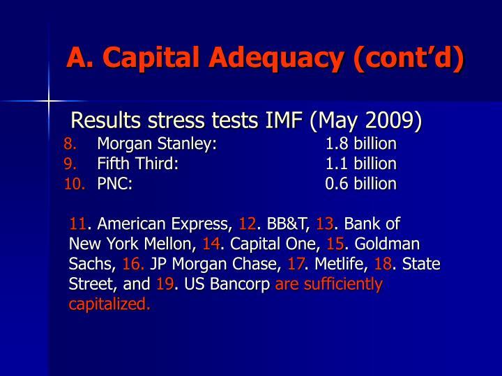 A. Capital Adequacy (cont'd)
