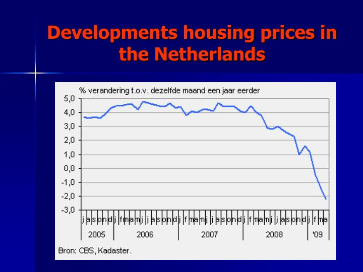 Developments housing prices in the Netherlands