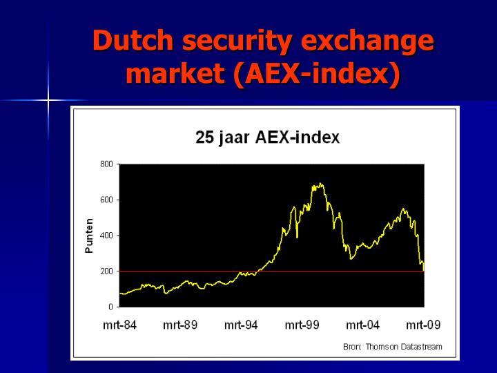 Dutch security exchange market (AEX-index)