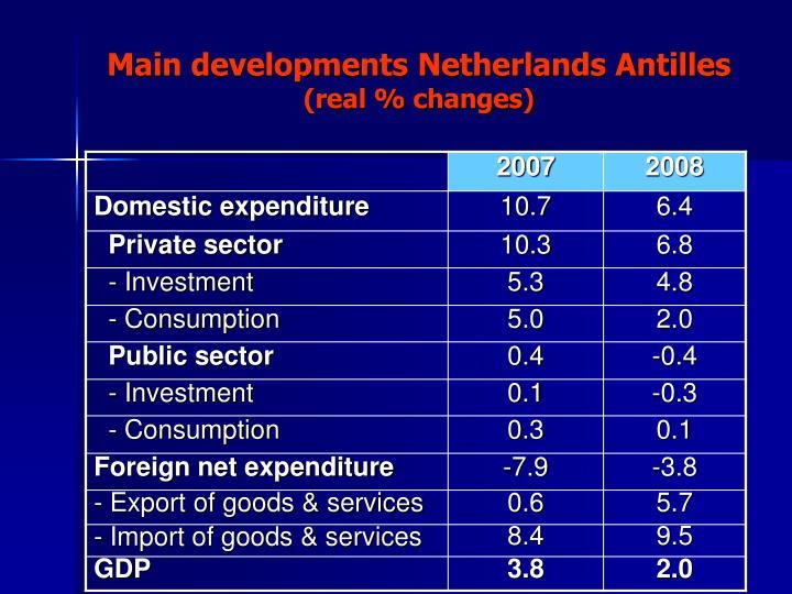 Main developments Netherlands Antilles