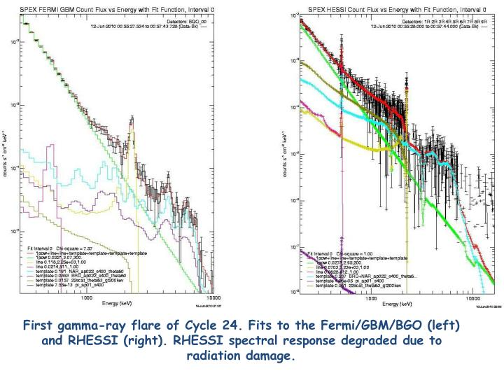 First gamma-ray flare of Cycle 24. Fits to the Fermi/GBM/BGO (left) and RHESSI (right). RHESSI spectral response degraded due to radiation damage.