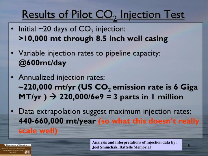Results of Pilot CO