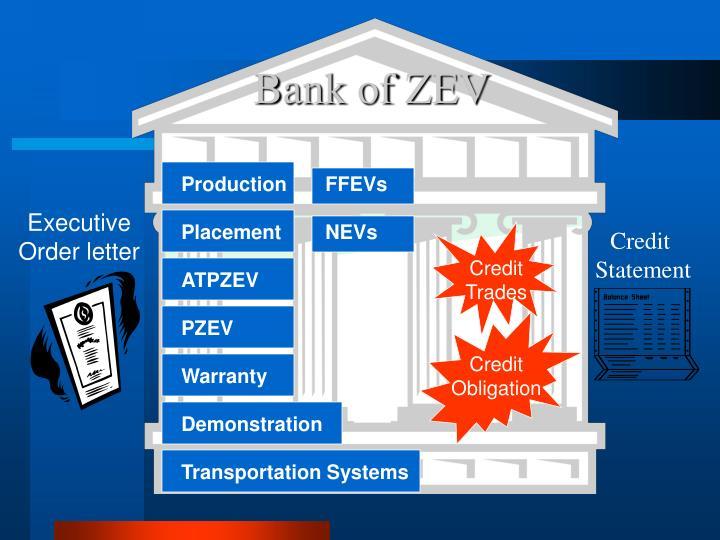 Bank of ZEV