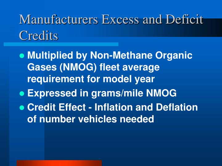 Manufacturers Excess and Deficit Credits