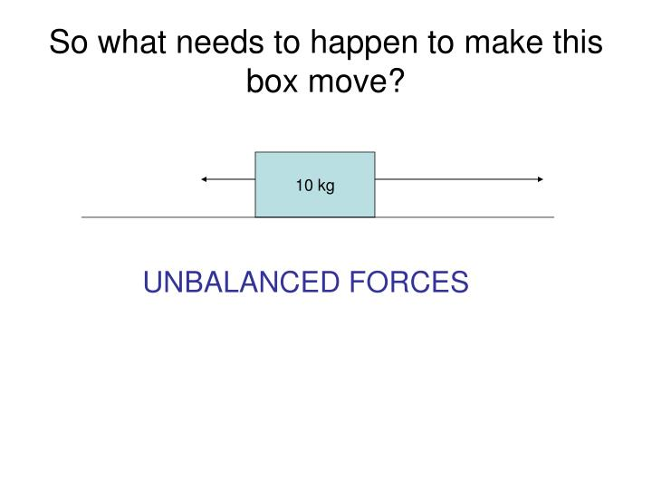 So what needs to happen to make this box move?
