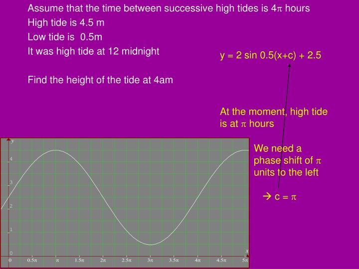 y = 2 sin 0.5(x+c) + 2.5