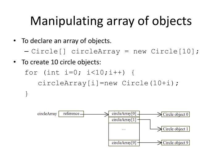 Manipulating array of objects