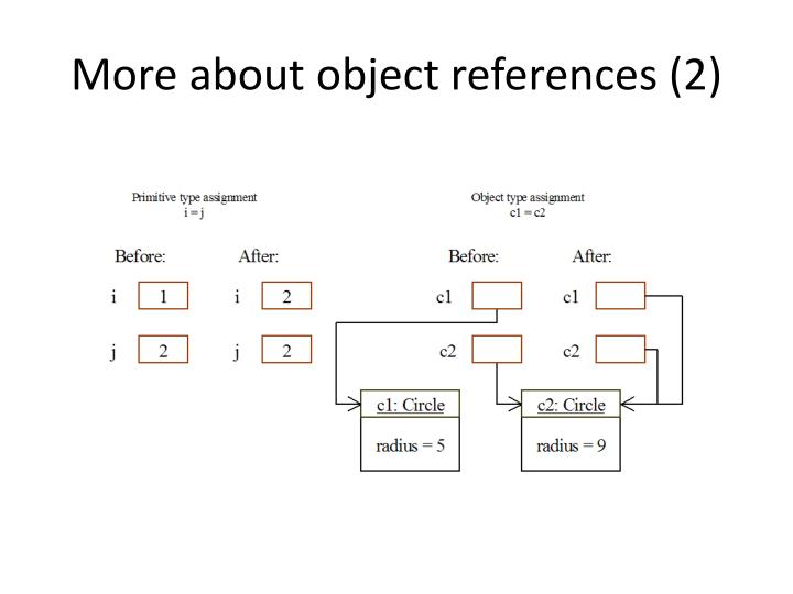 More about object references (2)