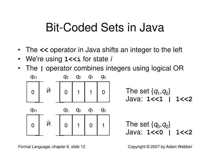 Bit-Coded Sets in Java