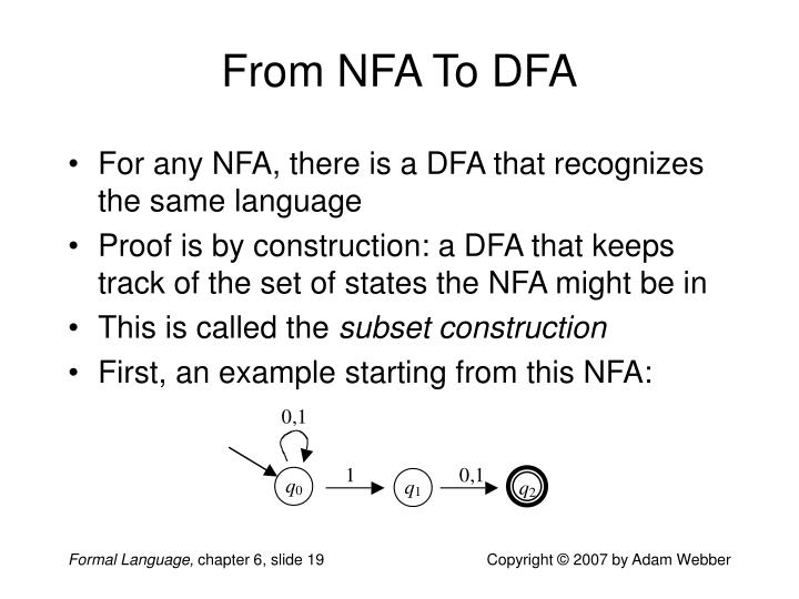 From NFA To DFA