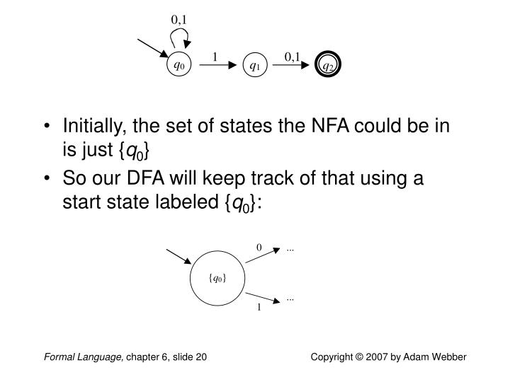 Initially, the set of states the NFA could be in is just {