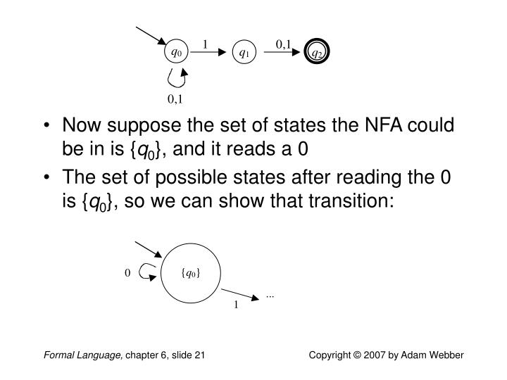 Now suppose the set of states the NFA could be in is {