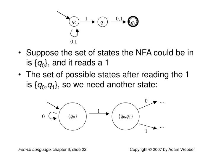 Suppose the set of states the NFA could be in is {