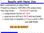 results with naive join