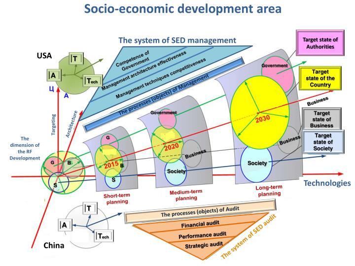 desarrollo socio economico See more of corporacion de salud y desarrollo socioeconomico del otoao on facebook.