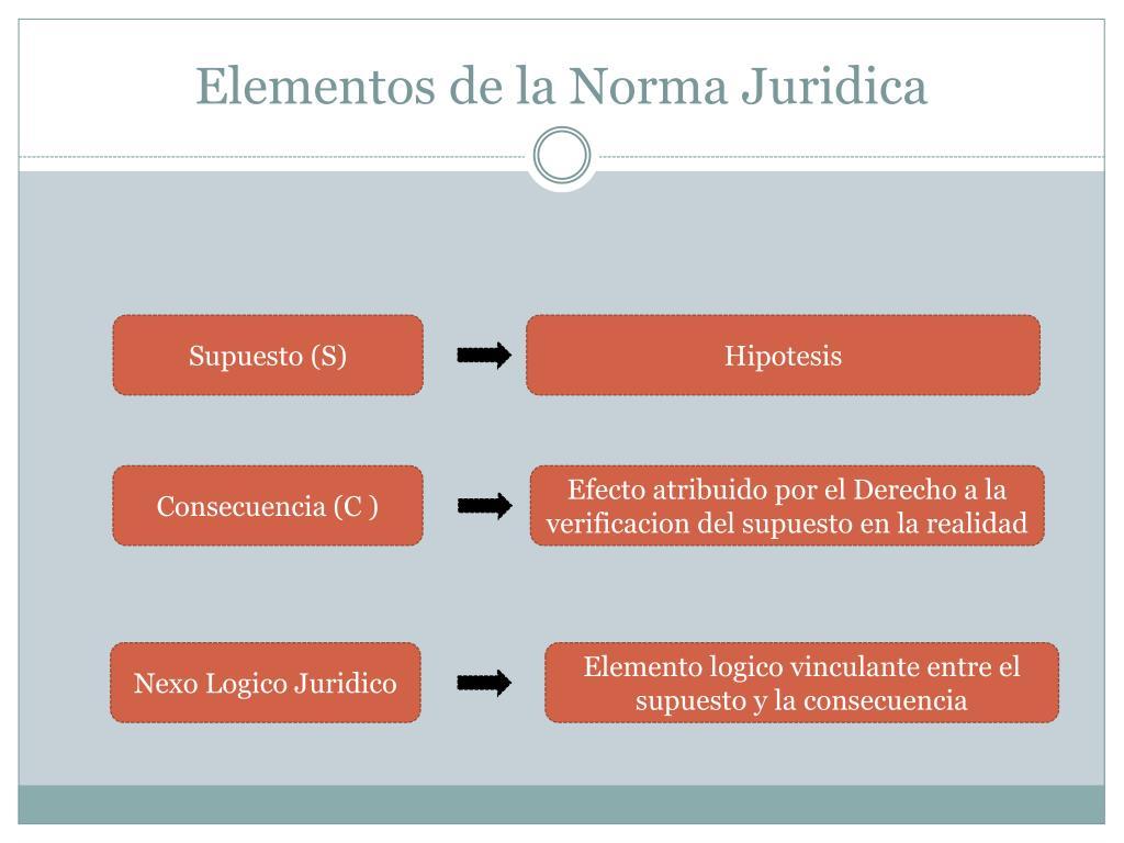 Ppt Las Normas Juridicas Powerpoint Presentation Free