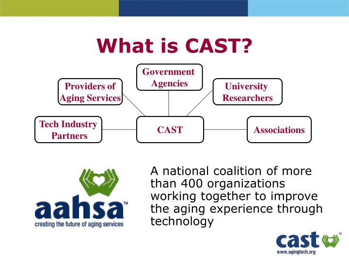 What is cast