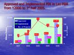 approved and implemented fdi in lao pdr from y2000 to 1 st half 2005