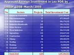 approved foreign investment in lao pdr by sector 1988 march 2005