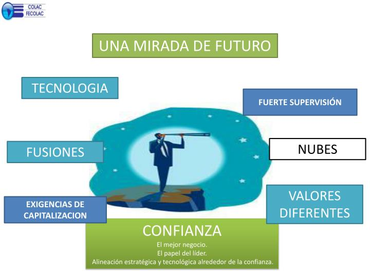 UNA MIRADA DE FUTURO