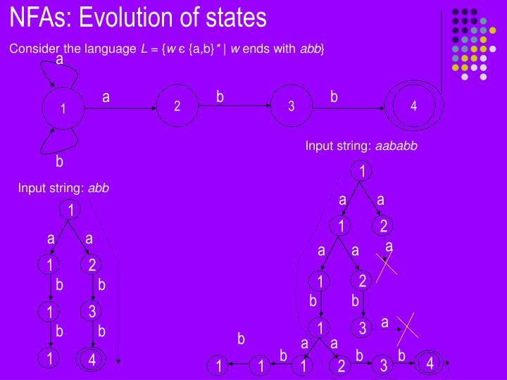 NFAs: Evolution of states